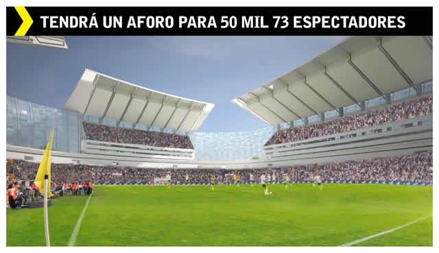 Nuevos Estadios de Mexico