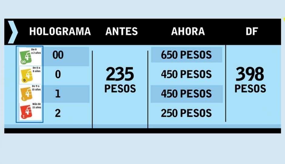 Costo De Verificacion 2015 Estado De Mexico Blackhairstylecutscom