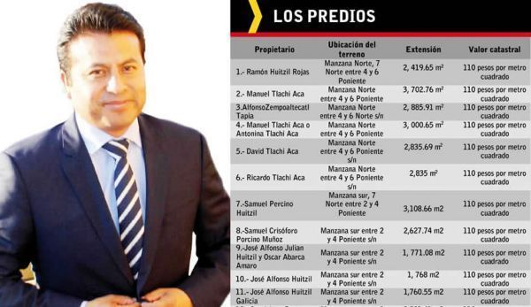 Paisano pagará 110 pesos el metro cuadrado a 14 dueños de predios