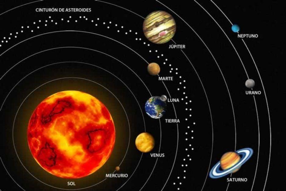 Descubren un nuevo planeta gigante en el Sistema Solar
