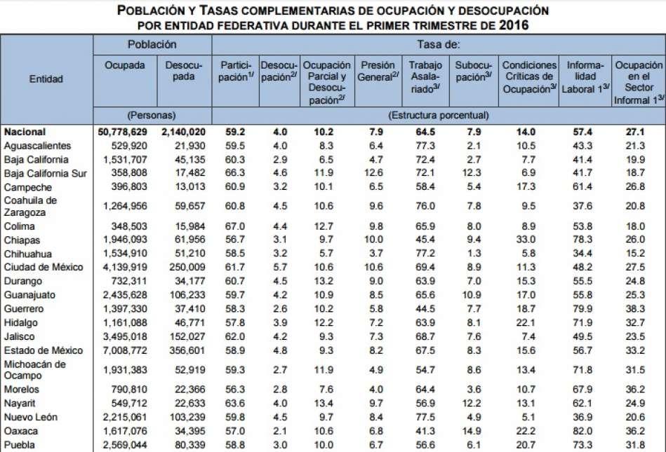 Gobierno Del Estado De Veracruz Tenencia 2016 | tenencia