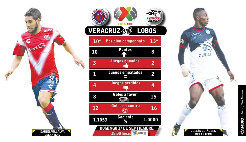Veracruz y Lobos, a cosechar puntos de oro