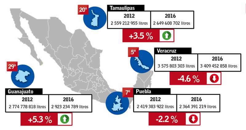 Pemex lanza campaña contra gasolina robada