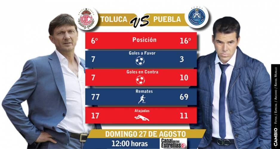Toluca vino de atrás para vencer 2-1 al Puebla