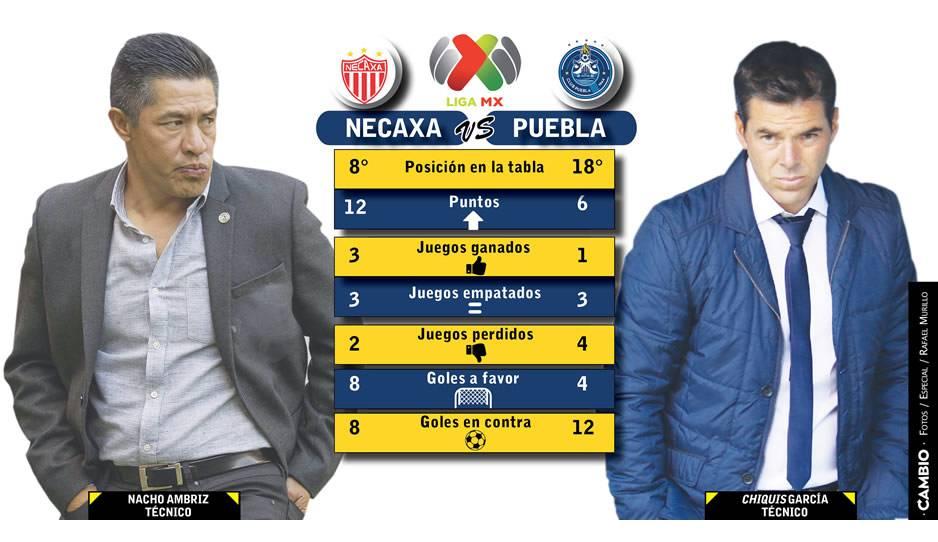 El Puebla deja ir la victoria ante el Necaxa