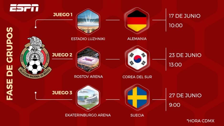 México enfrentará al campeón Alemania en el Mundial