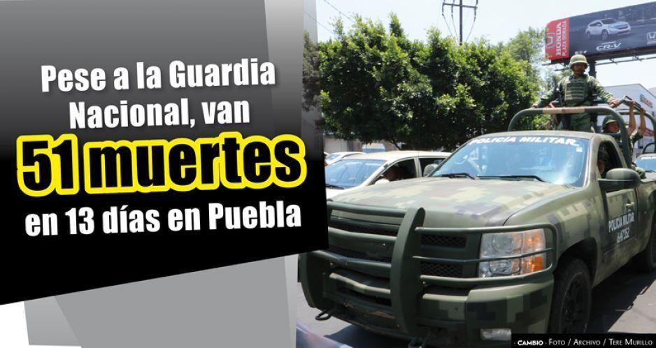 Sigue la matanza: ya van 51 ejecutados en 13 días en Puebla (VIDEOS)