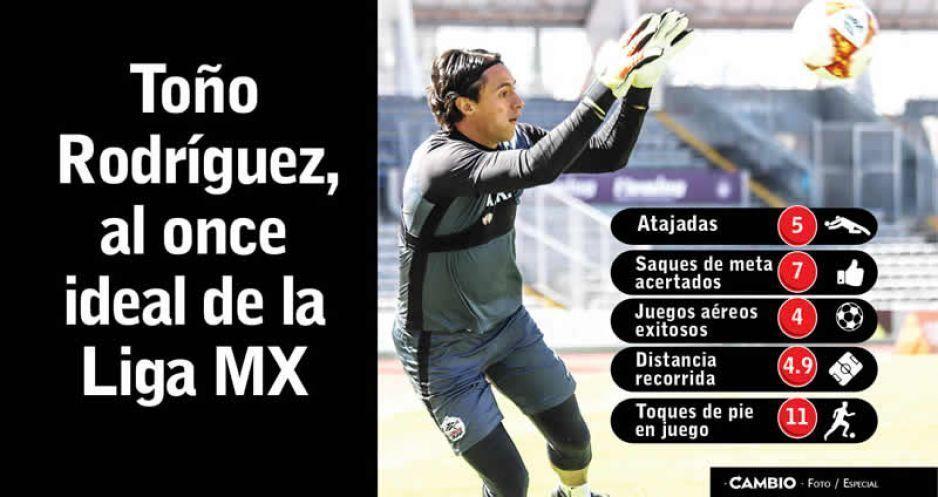 Toño Rodríguez, arquero de Lobos, está en el once ideal de la Liga MX