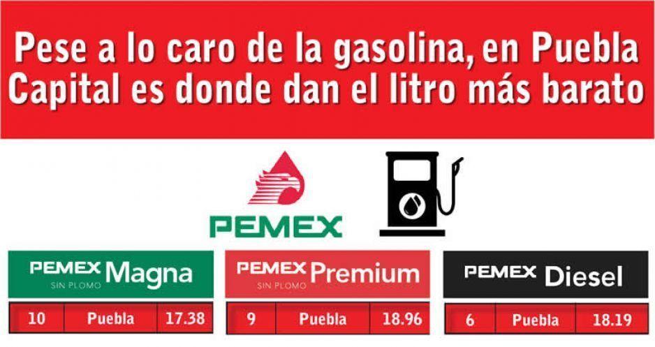 Precio de gasolina sube hasta 9% en lo que va del año