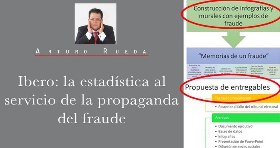 Ibero: la estadística al servicio de la propaganda del fraude
