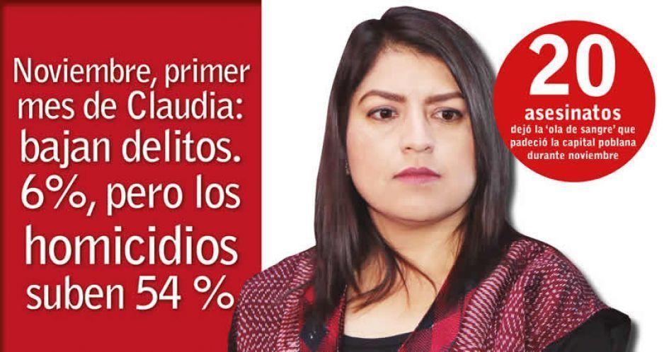 Noviembre, primer mes de Claudia: bajan delitos .6%, pero los homicidios suben 54 %
