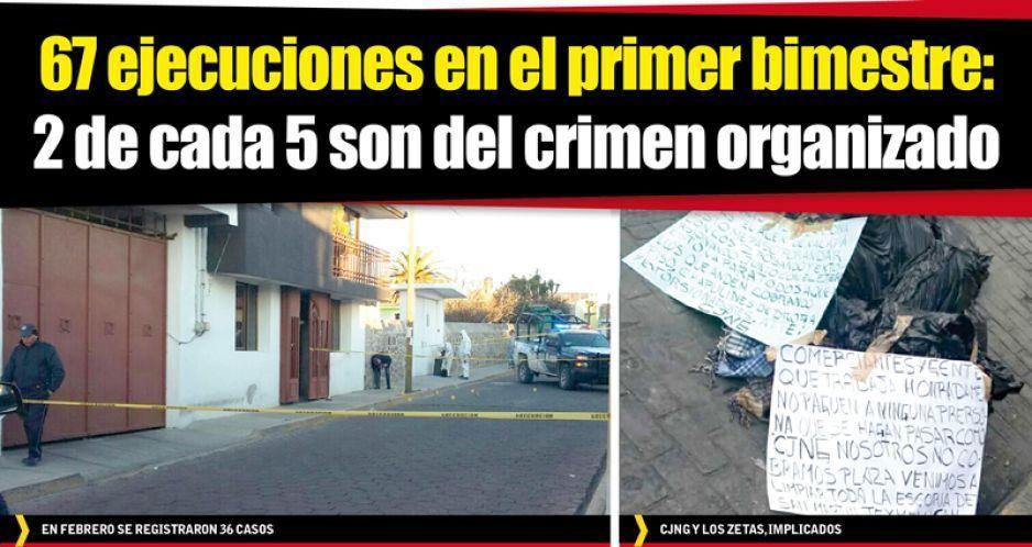 67 ejecuciones en el primer bimestre: 2 de cada 5 son del crimen organizado