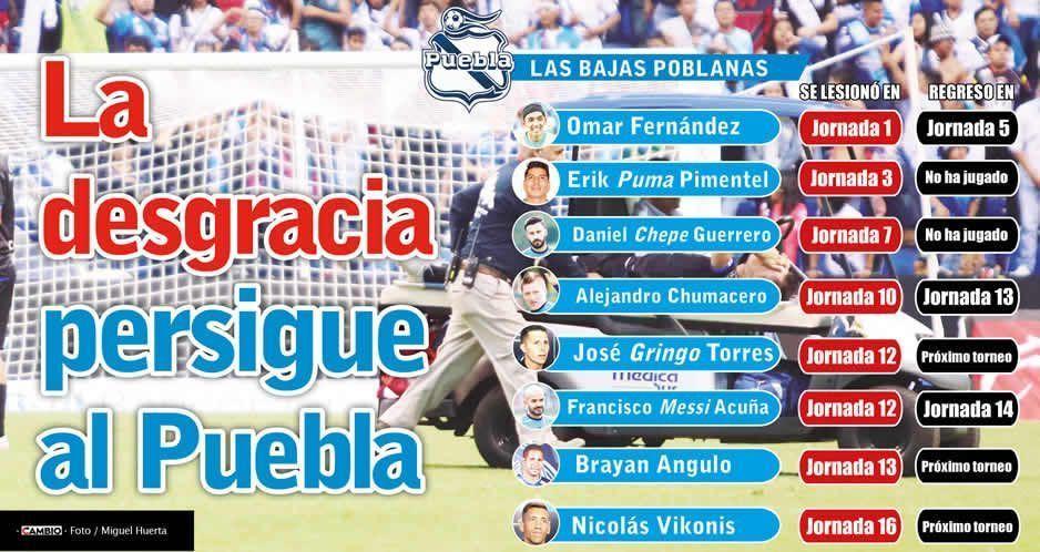 Club Puebla, el carrito de las desgracias