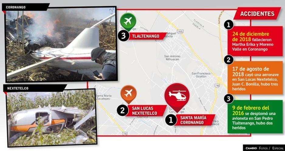 Van tres accidentes aéreos en dos años cerca del aeropuerto de Huejotzingo