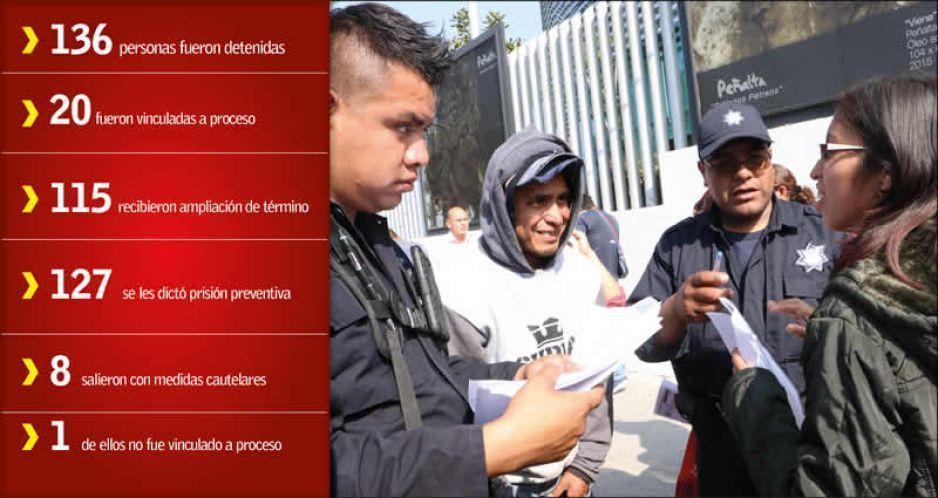 Sólo nueve polis de San Martín salen libres; los 127 restantes van a proceso