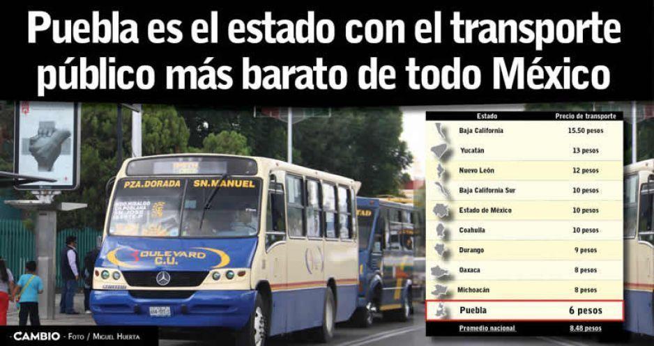 Puebla es el estado con el transporte público más barato de todo México