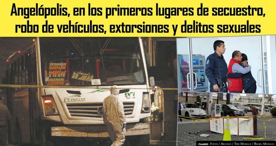 Angelópolis, en los primeros lugares de secuestro, robo de vehículos, extorsiones y delitos sexuales