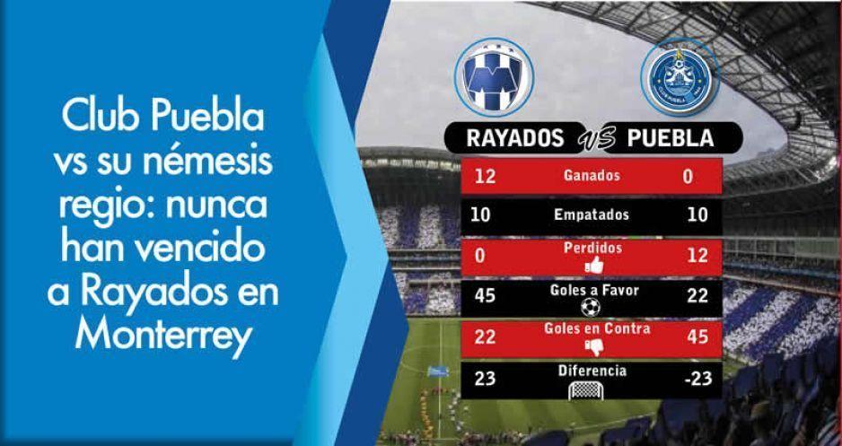 RAYADOS: 'Chispa' quiere callar criticas de la afición del Monterrey