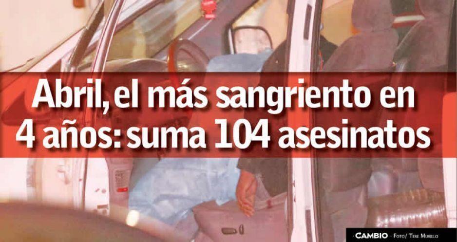 Abril, el más sangriento en  4 años: suma 104 asesinatos