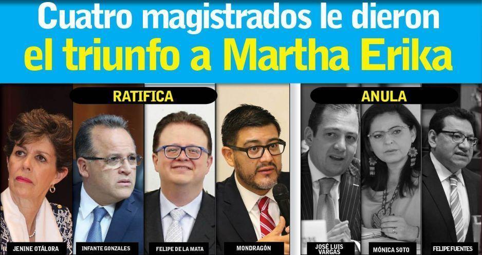 TEPJF ratifica a Martha Erika como gobernadora por 4 votos contra 3