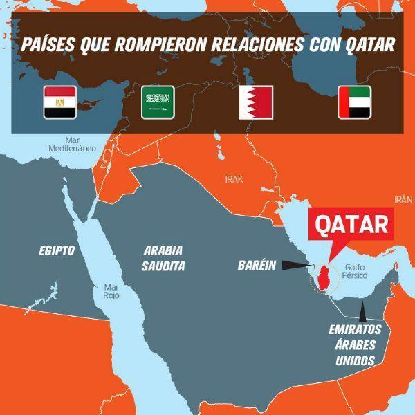 fifa mapa