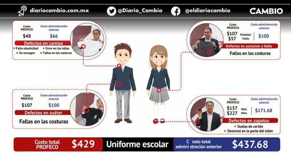 Investigan asignación de uniformes gratuitos y zapatos: SEP halla sobrecosto de 30 millones de pesos