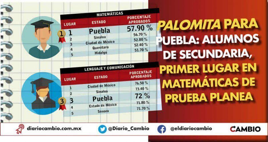 Palomita para Puebla: alumnos de secundaria, primer lugar en matemáticas de prueba Planea