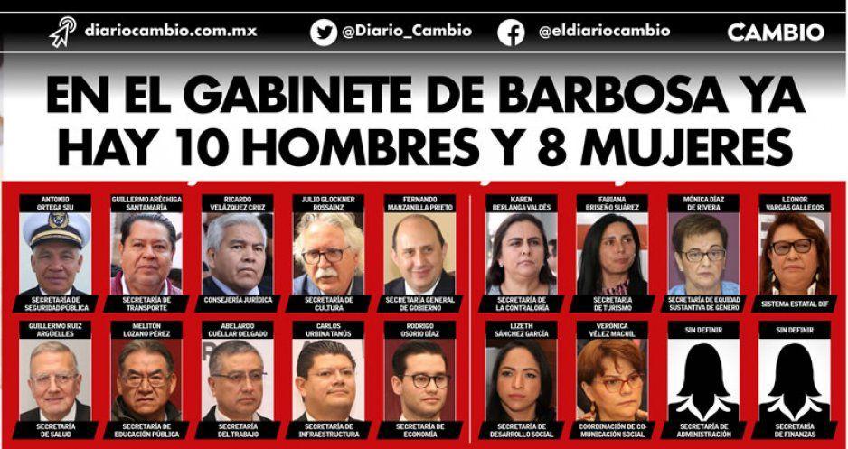 En el gabinete de Barbosa ya hay 10 hombres y 8 mujeres