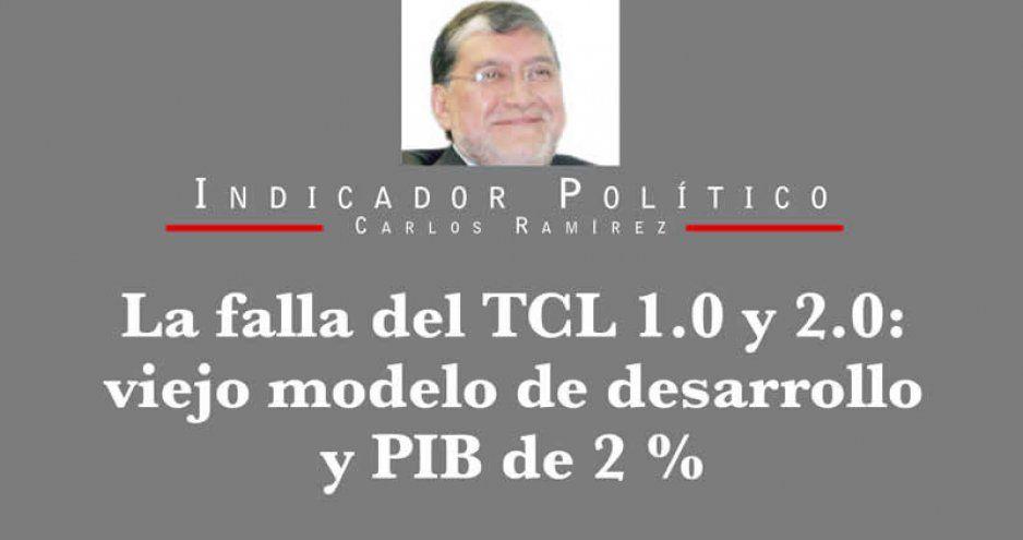 La falla del TCL 1.0 y 2.0: viejo modelo de desarrollo y PIB de 2 %