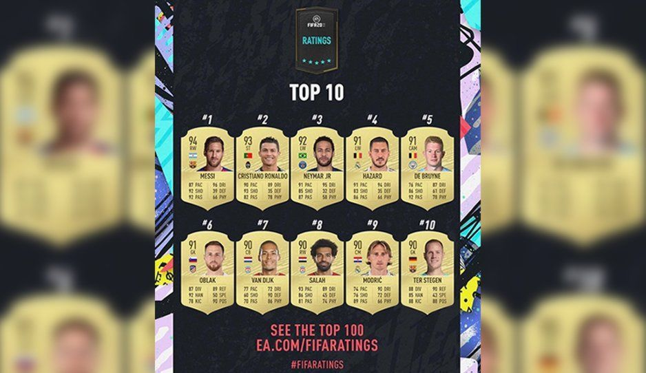 ¡Messi vuelve al trono! El argentino será el mejor jugador del FIFA20