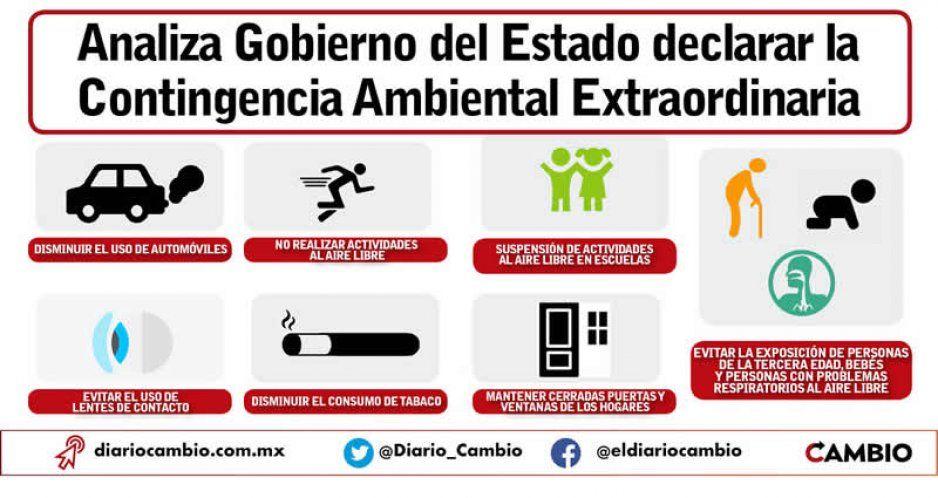 Analiza Gobierno del Estado declarar la Contingencia Ambiental Extraordinaria