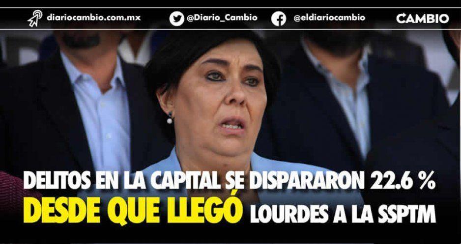 Delitos en la capital se dispararon 22.6 % desde que llegó Lourdes a la SSPTM