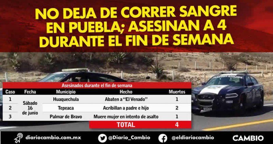 No deja de correr sangre en Puebla; asesinan a 4 durante el fin de semana