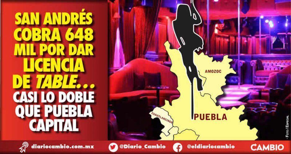 San Andrés cobra 648 mil por dar licencia de table… casi lo doble que Puebla capital