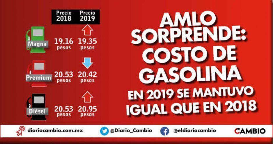 AMLO cumplió: costo de gasolinas en 2019 se mantuvo igual que en 2018