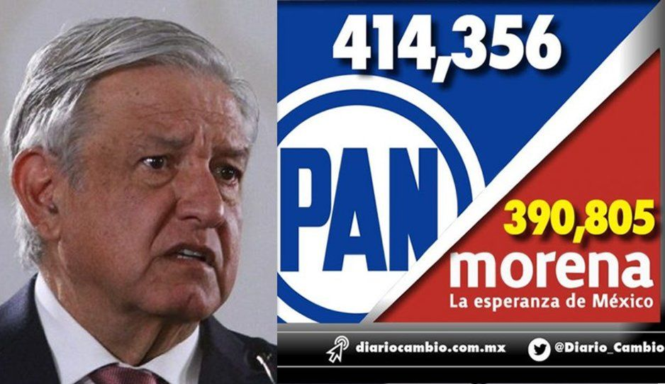 AMLO castigará a Puebla y las Cholulas tras victoria panista en la elección: sólo visitará Texmelucan y Atlixco