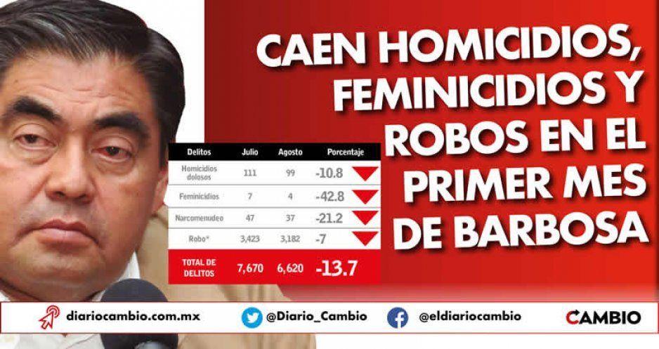 Caen homicidios, feminicidios y robos en el primer mes de Barbosa