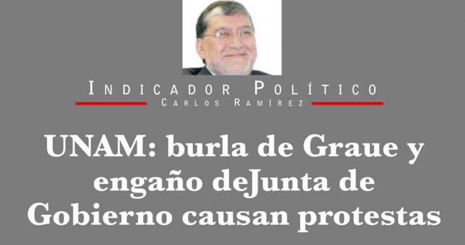 UNAM: burla de Graue y engaño de Junta de Gobierno causan protestas