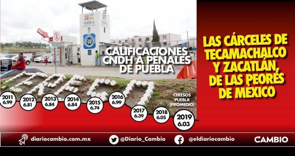 Las cárceles de Tecamachalco y Zacatlán, de las peores de México
