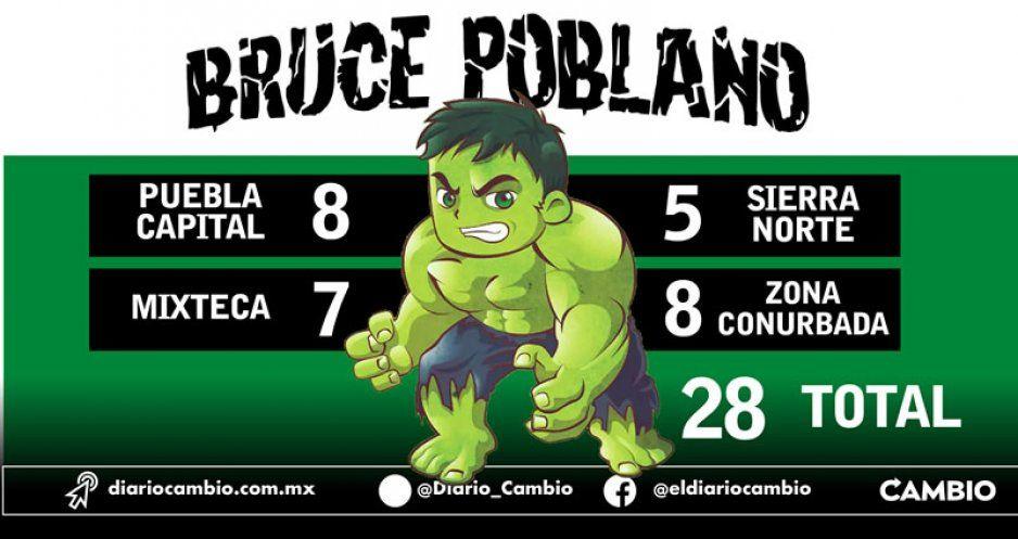 No hay Avengers registrados en Puebla, sólo nombraron a niños como Bruce, previo de Hulk