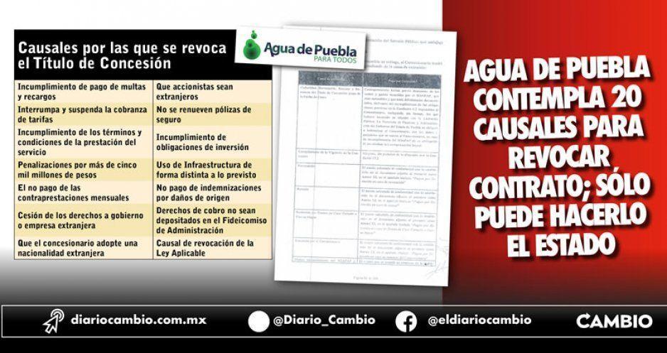 Agua de Puebla contempla 20 causales para revocar contrato; sólo puede hacerlo el estado