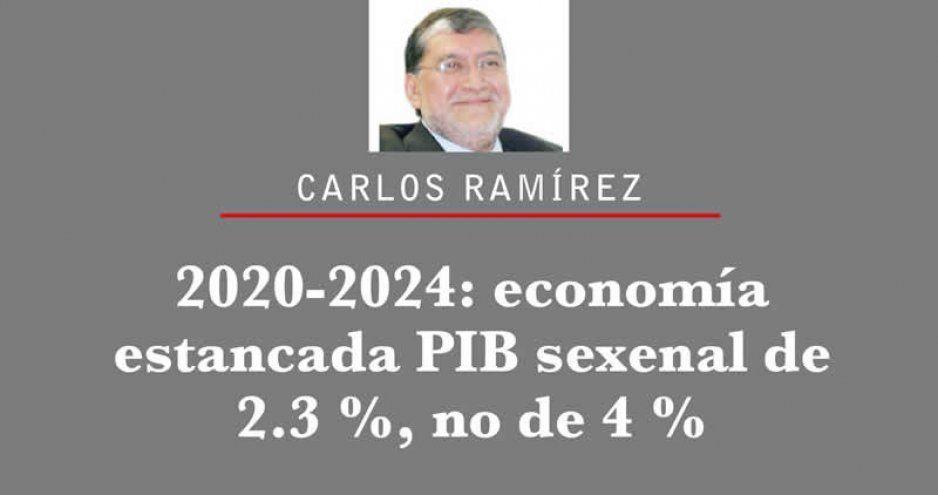 2020-2024: economía estancada  PIB sexenal de 2.3 %, no de 4 %