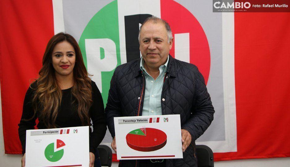 PRI limpiará su padrón en Puebla tras mísera participación en elección interna