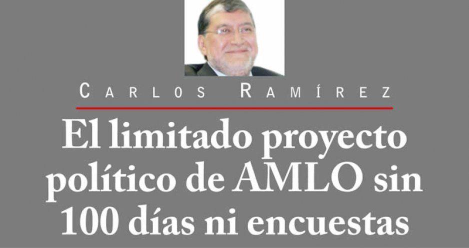 El limitado proyecto político de AMLO sin 100 días ni encuestas