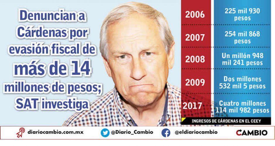 Denuncia por defraudación fiscal a Cárdenas por 18 millones; reconoce que el SAT lo investiga y le hace auditorias