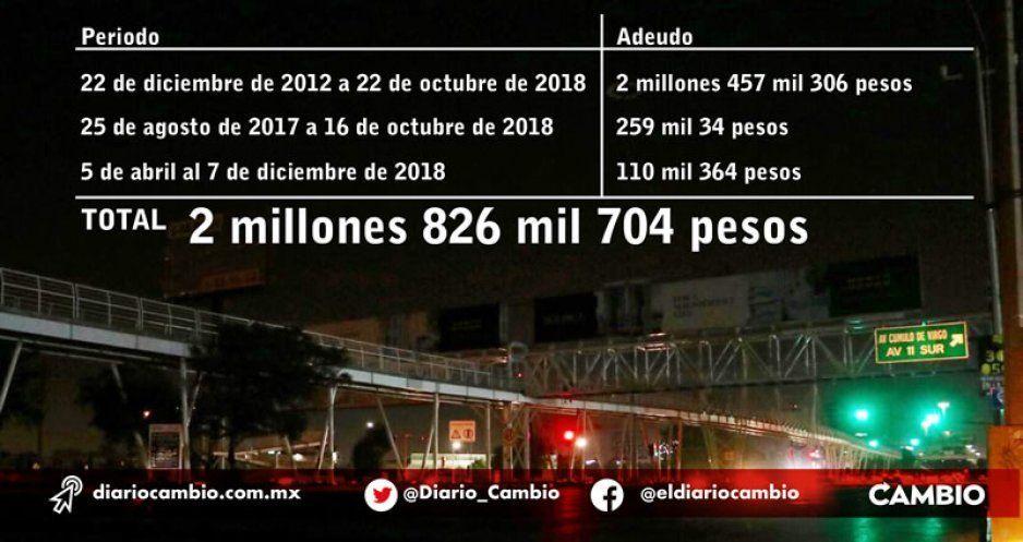 Gobierno de Pacheco pagará la deuda transexenal a CFE, heredada desde 2012