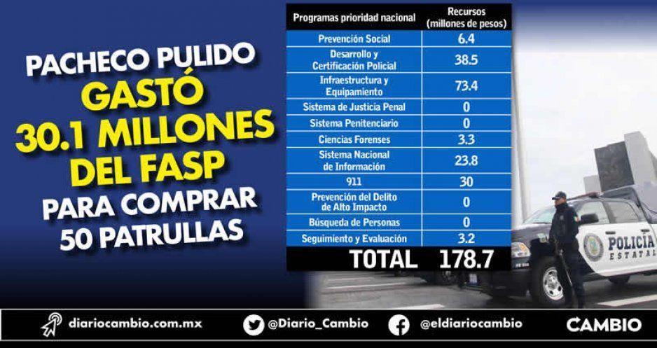 Pacheco Pulido gastó 30.1 millones  del FASP para comprar 50 patrullas