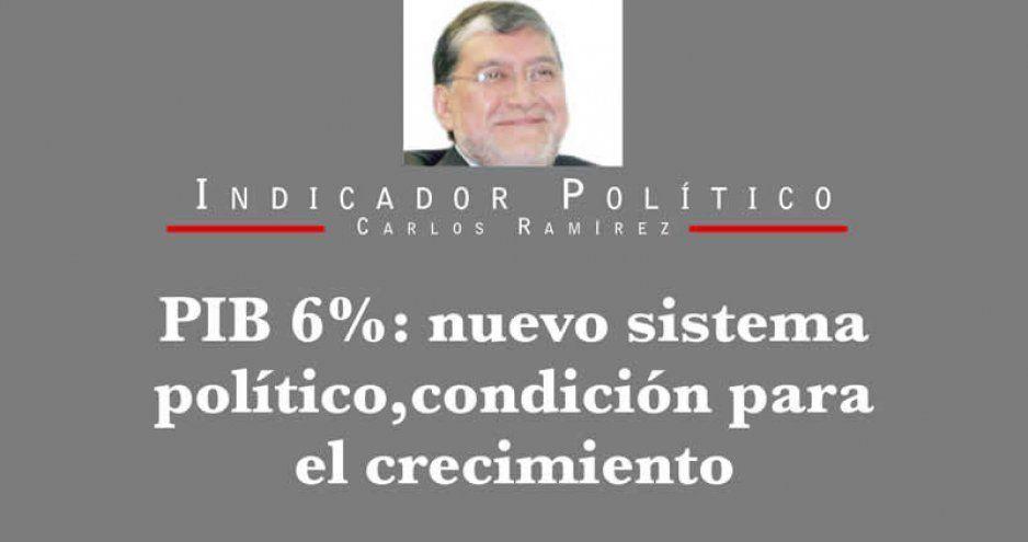 PIB 6%: nuevo sistema político, condición para el crecimiento