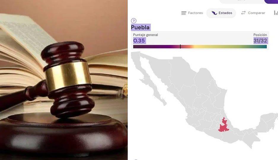 Puebla por la calle de la amargura en World Justice Project