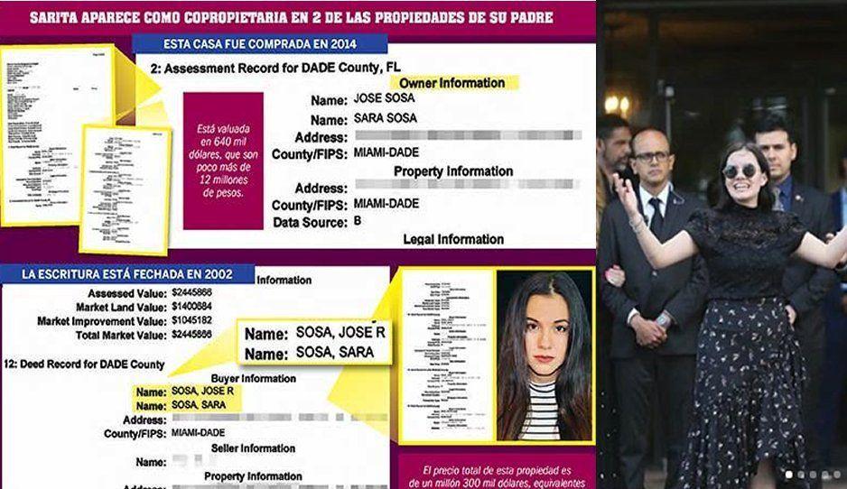 Sarita Sosa tiene 5 propiedades de José José con valor de 63 milones